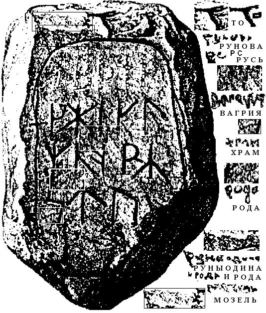 Мое чтение надписей на рунном камне
