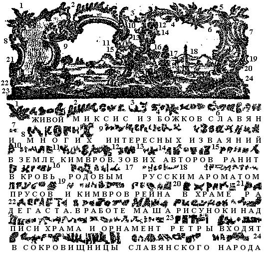 руслан никитин веды русов и алатырь-руны скачать